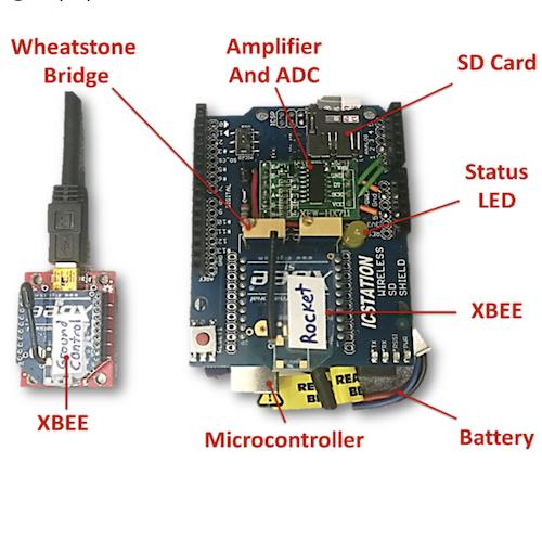 UNM Scientists Develop Sensor